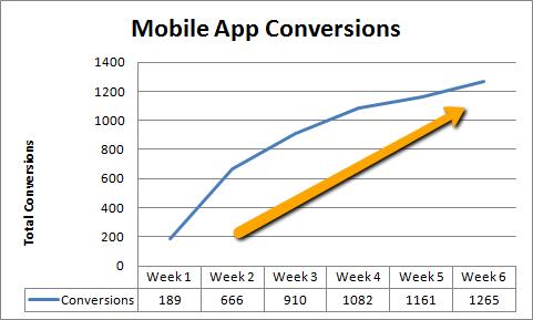 App_Conversions_2